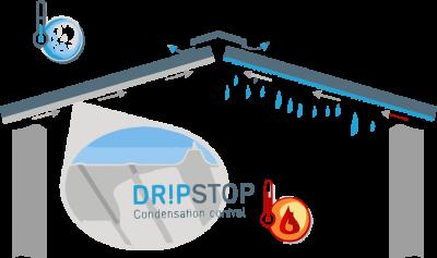 dripstop-house