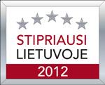Stipriausi 2012